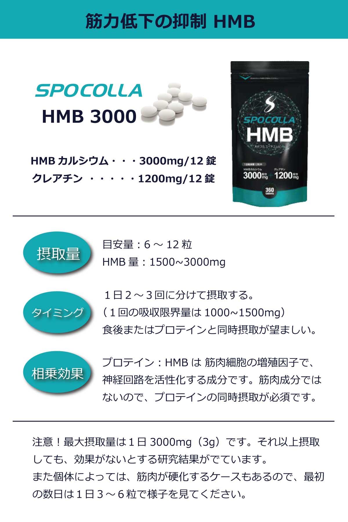 HMBの効果的な食べ方