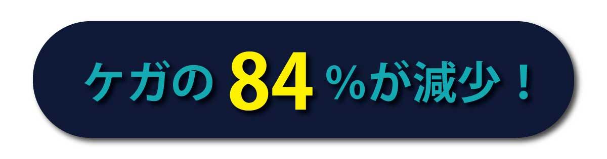 ケガの84%が減少