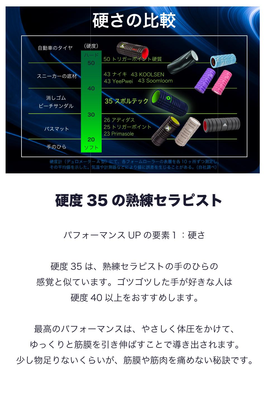 ミディアムソフト-硬度35
