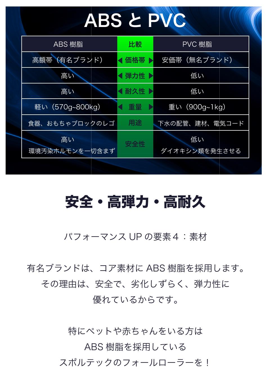 フォームローラーABS樹脂とPVC樹脂の違い
